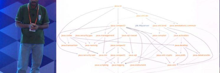 JDK 9 Modules and Java Linker JLink J Link Schematic on