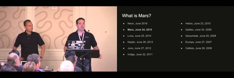 Develop Java Applications with Eclipse Mars