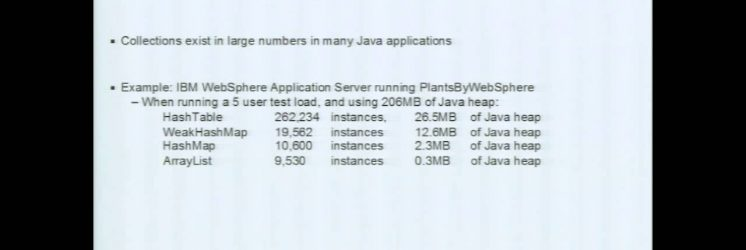 From Java Code to Java Heap